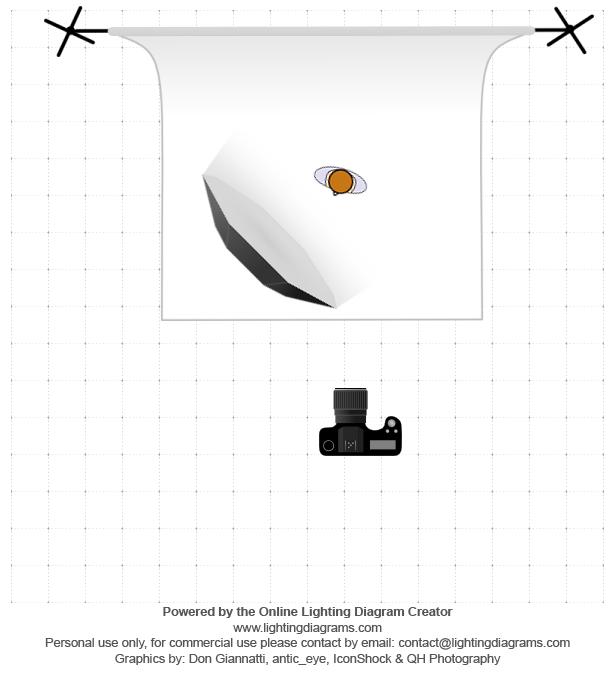 lighting-diagram-1545500379