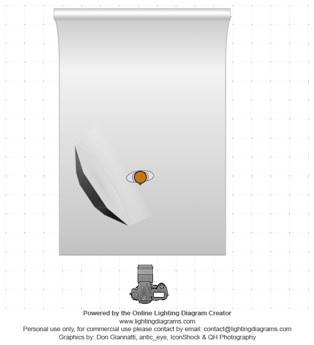lighting-diagram-1549622521